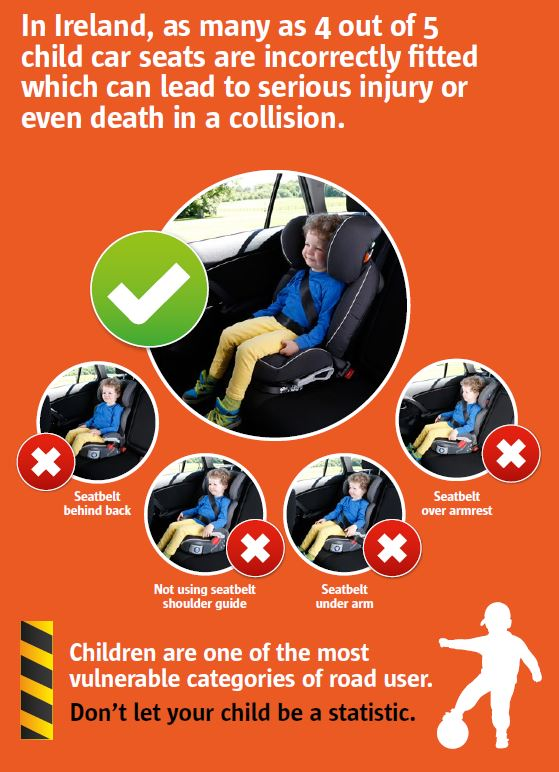 The Law Regarding Seatbelts & Child Restraints