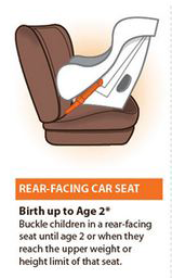 Prime Child Car Seats The Law As It Stands In Ireland Gmtry Best Dining Table And Chair Ideas Images Gmtryco