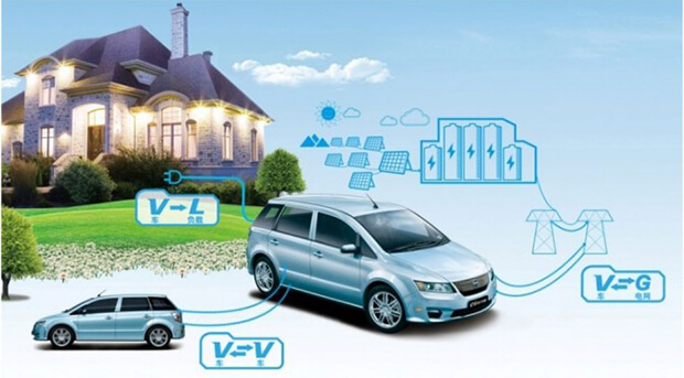 Could Millions Of Electric Cars Power Your Home in the Future?