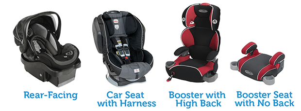 Different kinds of child car seats