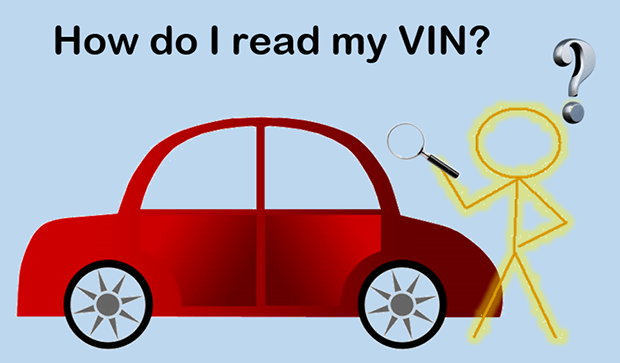 What is a vehicle identification number (VIN)?