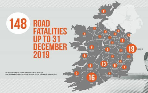 45% increase in driver fatalities on Irish roads in 2019